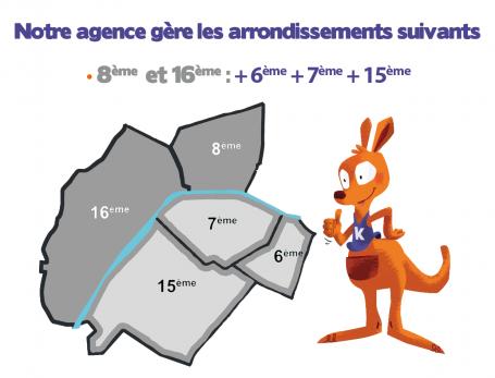 L'agence Kangourou Kids Paris Sud Ouest